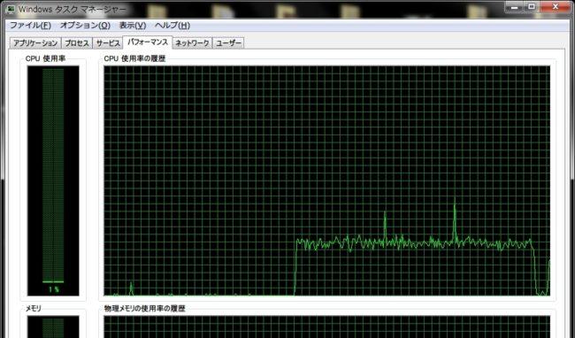 画面オフ時のCPU使用率