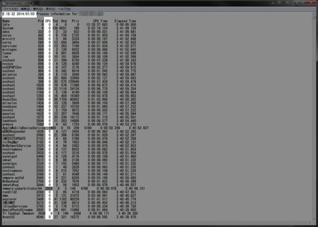 記録時間とCPU使用率を確認する