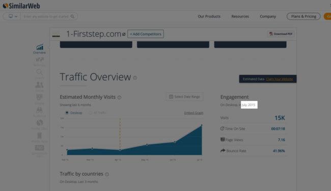 SimilarWebのデータ更新日