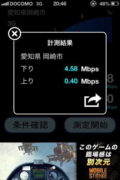 イオンモバイルの3G通信速度